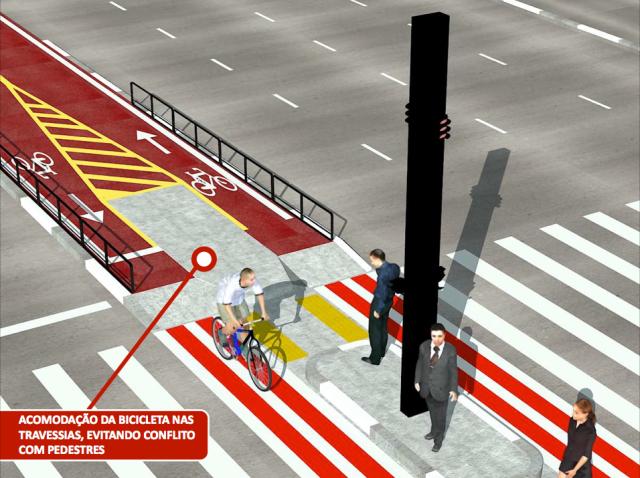 Sinalização para compartilhamento do canteiro Com 4 metros o canteiro central será para pedestres e ciclistas. (pdf. CET/Reprodução)